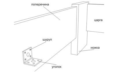 Инструкция по сборке кровати Титан 3 - Мир спальни